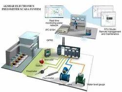 Piezometer GPRS System
