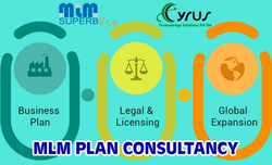 Multilevel marketing Plan software services