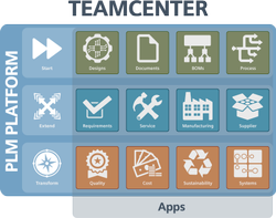 Siemens Academic Software Licenses