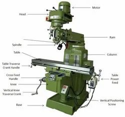 Custom Clearance For Milling Machine & Parts