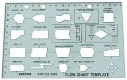 Flow Chart Drawing Stencil
