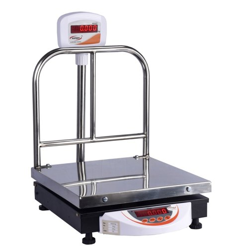 Axpert Bench Scale