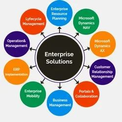 Offline ERP Software Services, Free Demo/Trial Available