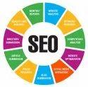 Seo Digital Marketing In Pan India