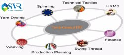 Textile Chemical ERP