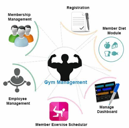 Gym Management System