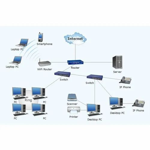 Network Diagram And Designing Solution In Dhankawadi Pune Bharati It Solutions Private Limited Id 20985921430