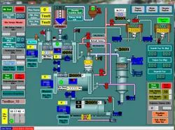 SCADA Software Development