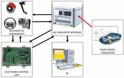 Hardware In The loop (HIL)  Testing